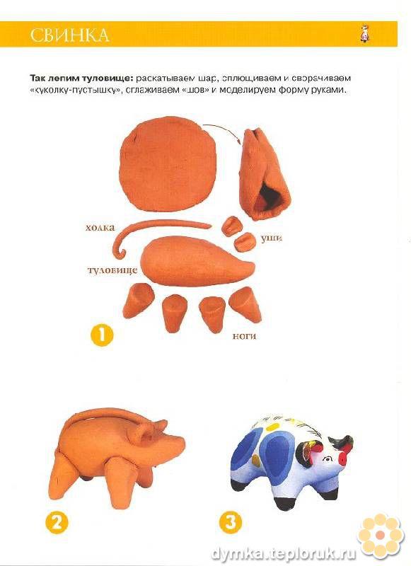 лепка дымковских игрушек пошаговые инструкции